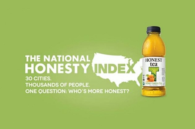 Honesty Index